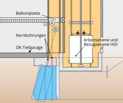 4 – Unterfangung Aufzug